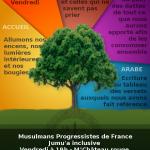 Homos Musulmans de France